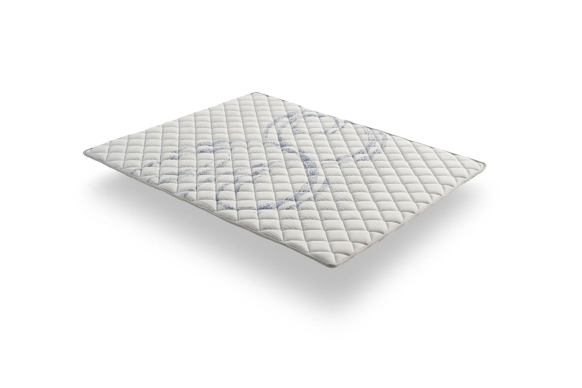 Sur-matelas TOPPER ATLAS en mousse à mémoire de forme Visco V200 | Cosmos® Bedding